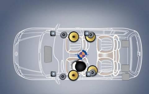 speaker working principle in car